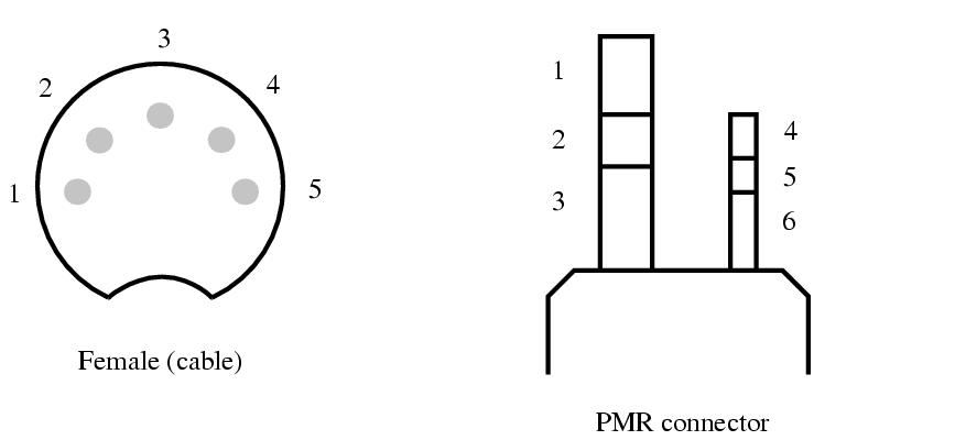 pmr radio to baehr helmet cable